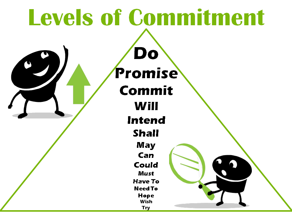 2_-Levels-of-commitment