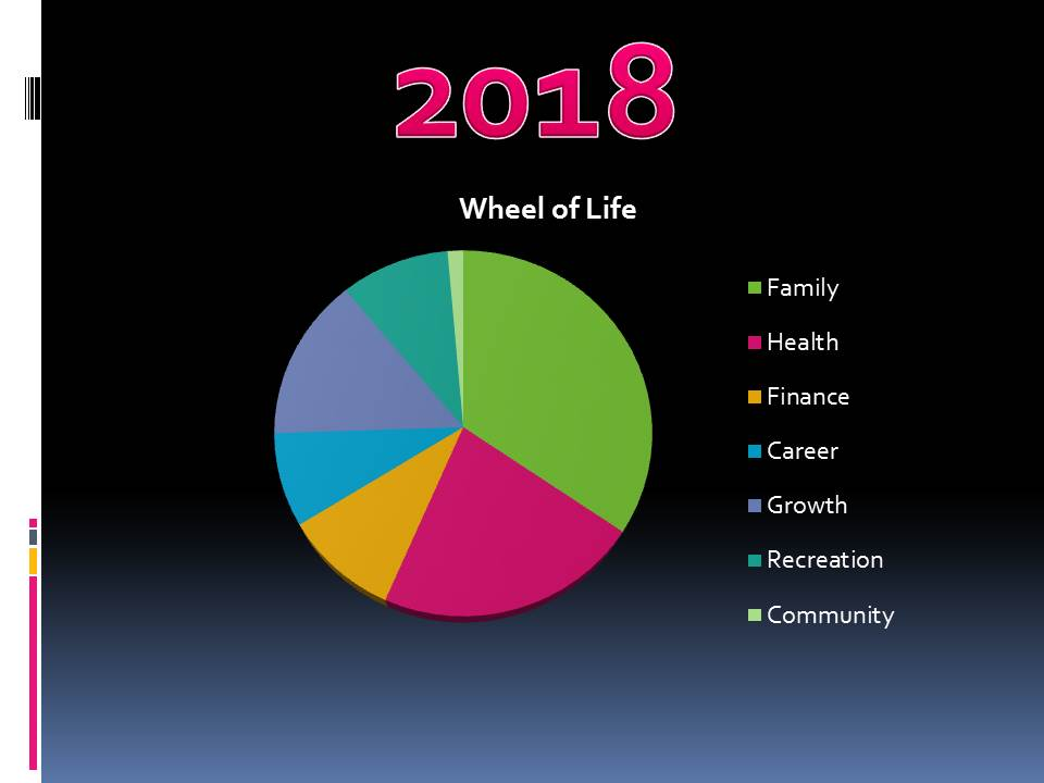 wheel of life2
